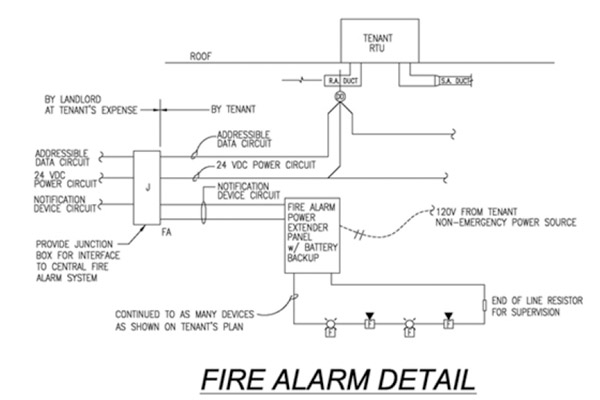 Addressable Fire Alarm Wiring Diagram from chetancorporation.com